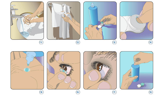 Инструкция по использованию линз