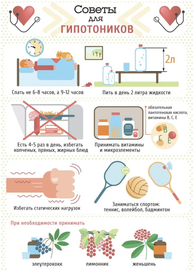 Как обозначается сахар в крови на анализах