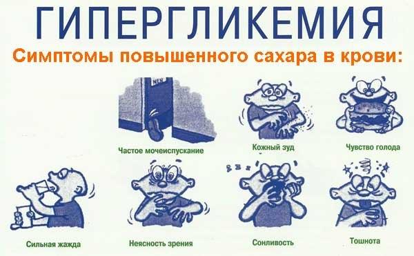 Giperglikemiya