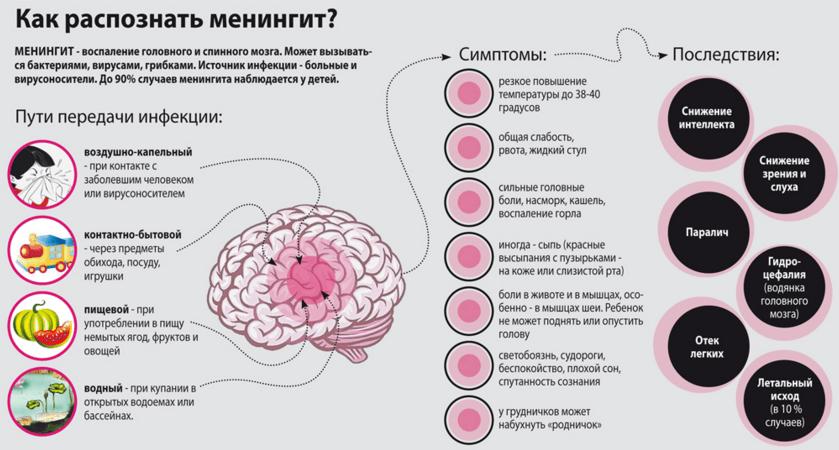 meningitis1-min