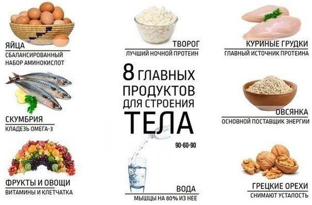 produkri-dlya-nabora-vesa