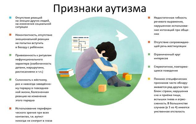 аутизм признаки у взрослых фото