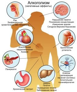 alcoholism-health-problems-ru