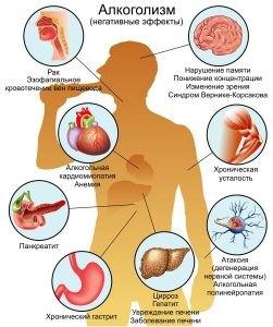 alcoholism-health-problems-ru