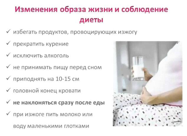 Народные средства от изжоги при беременности в домашних условиях