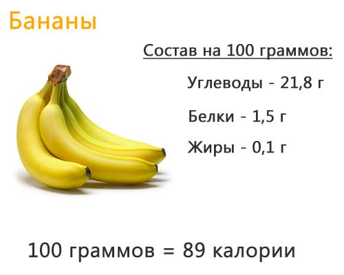 sostav-bananov