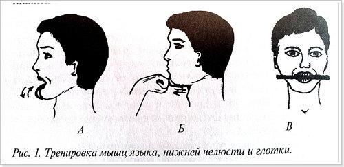 uprazhneniya-ot-hrapa1