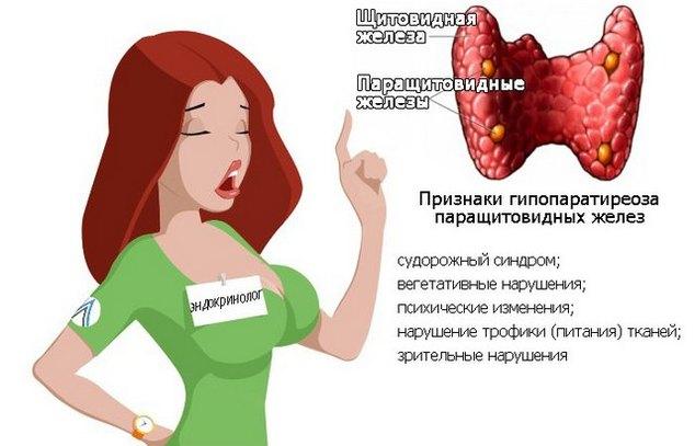 gipoparatireoz_parashhitovidnyh_zhelez