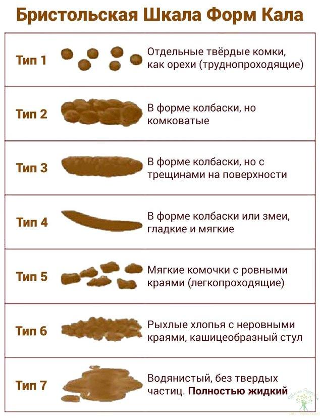 Как сделать из резинок перо на рогатке